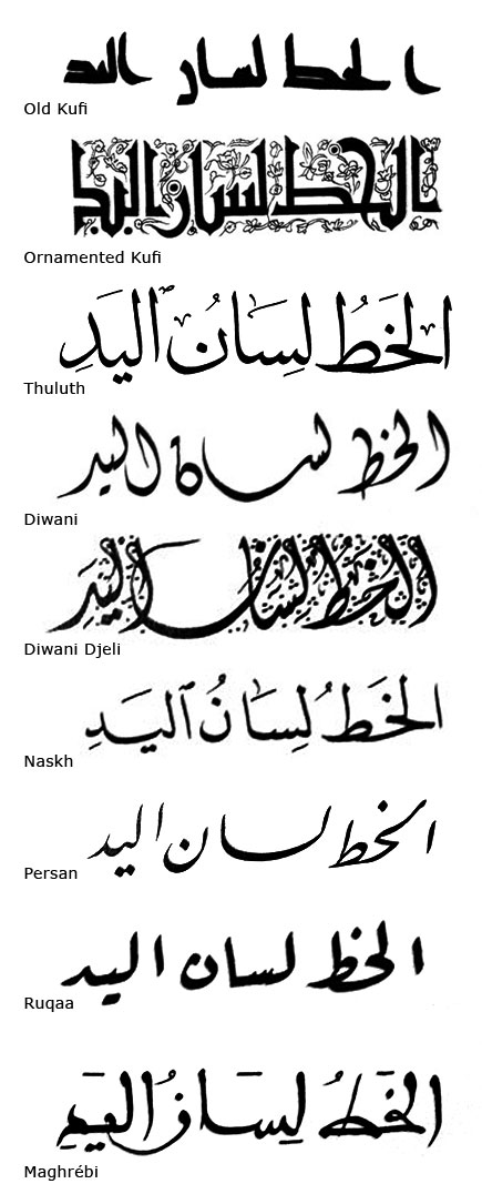 styles developed in various Arabian cities, with different writing
