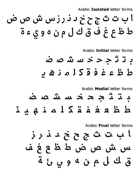 basic-arabic-letterforms.jpg