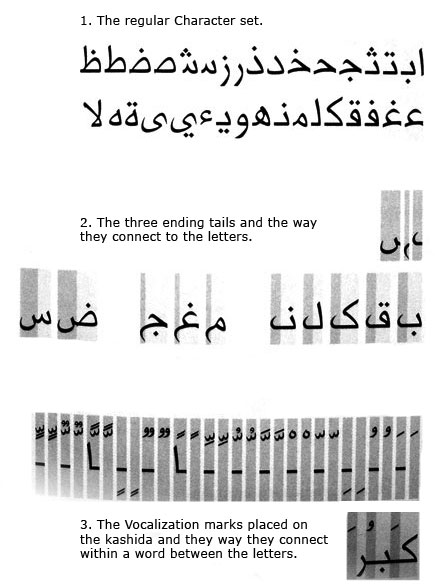 Could this be a new approach to Arabic type design