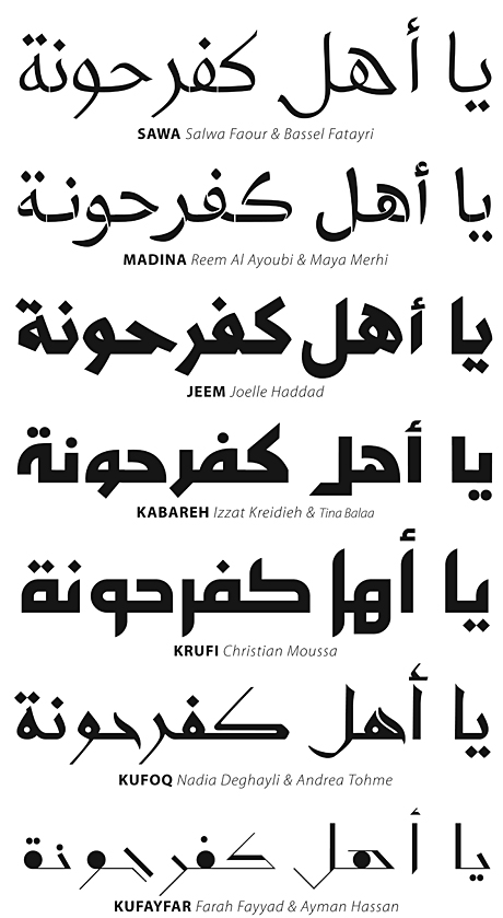 Sample sentence of the fonts created during the course.